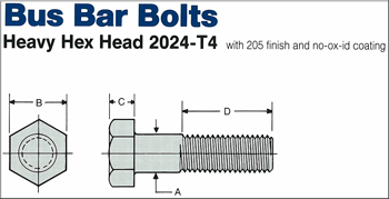 Bus Bar Bolts