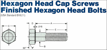 Hex Head Bolts / Cap Screws